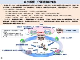1.在宅医療・介護連携の推進について(2)(PPT:156KB)