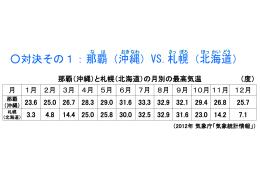 配布教材(データ表) [PPTファイル/60KB]