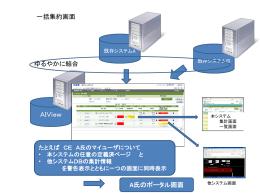 たとえば CE A氏のマイユーザについて 本システムの任意の定義済