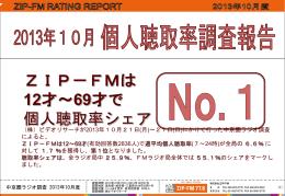 ラジオ全局シェア - ZIP-FM
