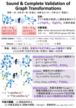f † (t) - Kmonos.net