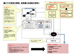 ロールプレイング1動画の解説(営業編)