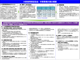 大阪信用保証協会 中期事業計画の概要 信用保証協会のミッション