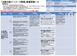 PowerPointファイル/128KB