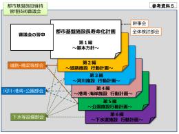 参考資料5 長寿命化計画の構成イメージ