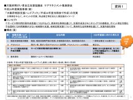 資料1 平成26年度大阪府障がい者自立支援更議会ケアマネジメント