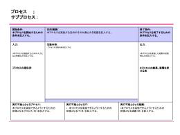 プロセス定義書