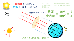 Solar Constant [ kW/m2 ]