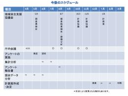 スケジュール [67KB pptxファイル]