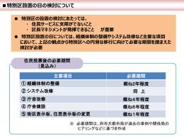 PowerPointファイル/82KB