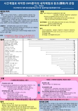 한국어 - Arsvi.com