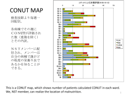 CONUT MAP