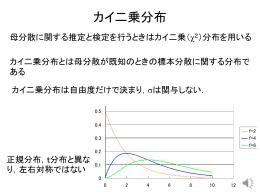 教材1_分散・標準偏差の区間推定2013