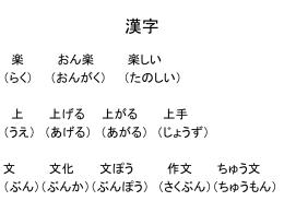 漢字 楽 おん楽 楽しい (らく) (おんがく) (たのしい) 上 上げる 上がる
