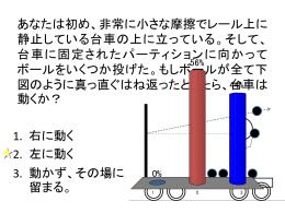 ボールの運動量 台車や人の運動量 ボールの運動量 台車や人の運動量