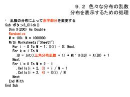 9.2 色々な分布の乱数