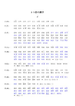 一つ音の漢字