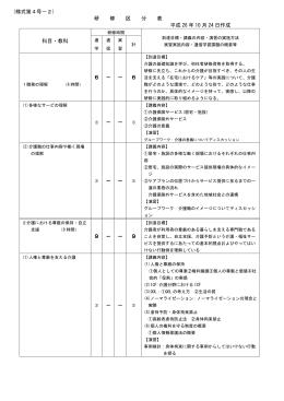 研修区分表