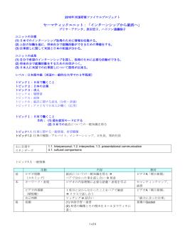 セーマティックユニットのタイトル: 「就活」 (Job Search)
