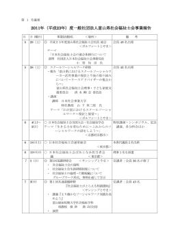 一太郎 10/9/8 文書