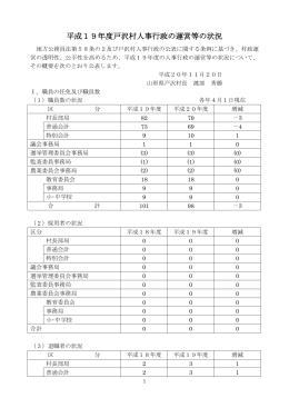 平成19年度戸沢村人事行政の運営等の状況