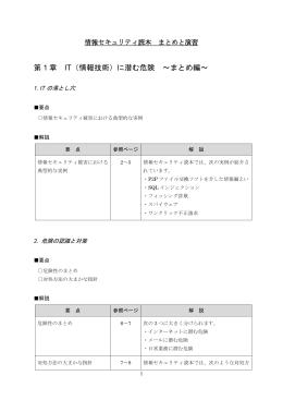 第6章 情報セキュリティ関連の法規と制度 ~まとめ編