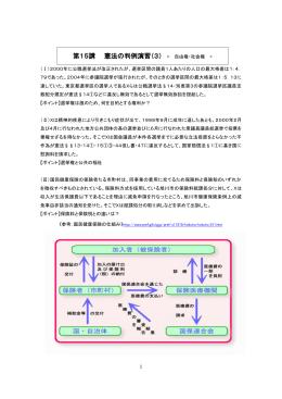 第15講 憲法の判例演習(3)