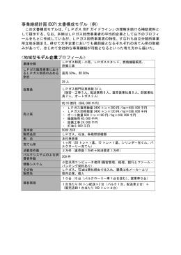 事業継続計画(BCP)文書構成モデル(例)