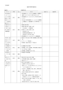 及び、修了した研修内容、研修時間を示す資料 研修記録(参考様式)