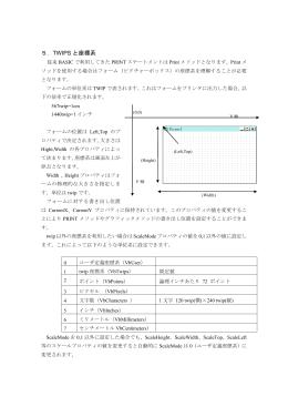 5.TWIPSと座標系
