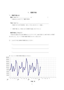 情報システム演習1(需要予測)