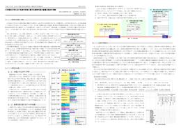 平成17年度 社会工学類 都市計画専攻 卒業研究中間発表会 2005/12/07