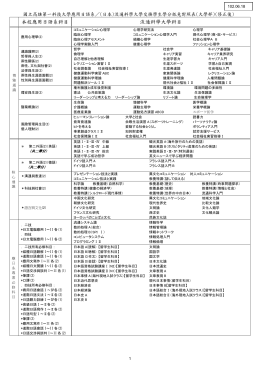 交換留学生用課程対照表 - 國立高雄第一科技大學應用日語系