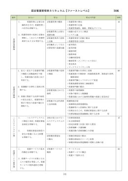 認定看護管理者カリキュラム【ファーストレベル】 別紙 教科 ねらい 単元