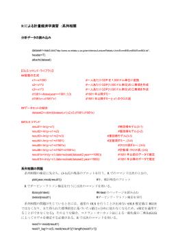 R演習Program