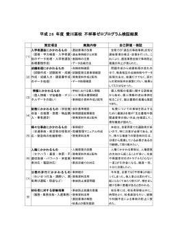 H26不祥事ゼロプログラム検証結果HP用