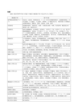 別表1 - 函館工業高等専門学校