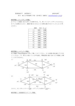 数理情報学7 演習資料2 2008/12/17
