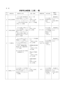別紙 - 京都産業21