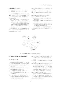 解説1 usysSDpop (MS