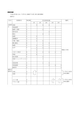 附則別表4