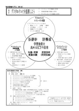 校内研修モデル(桂小案)