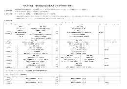 平成20年度 鳥取県認知症介護実践リーダー研修日程表 1.研修の目的