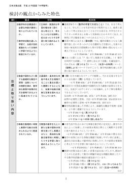 166K - 日本文教出版