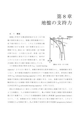 H9.12.06 地盤工学 第8章 原稿