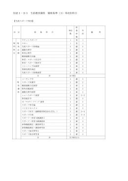 生涯教育課程 履修基準(3)専攻別科目(別表Ⅰ-B3)