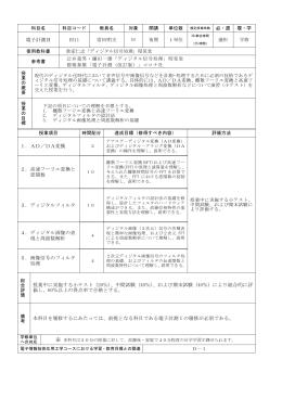 熊本キャンパス,シラバス作成手順について