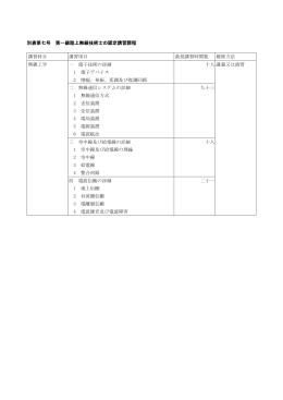 別表第七号 第一級陸上無線技術士の認定講習課程