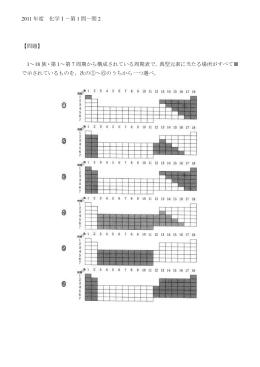 2011年度 化学Ⅰ-第1問-問2 【問題】 1~18族・第1~第7周期から