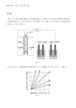 2006年度 化学Ⅰ-第2問-問4 【問題】 図1に示す電気分解の装置に